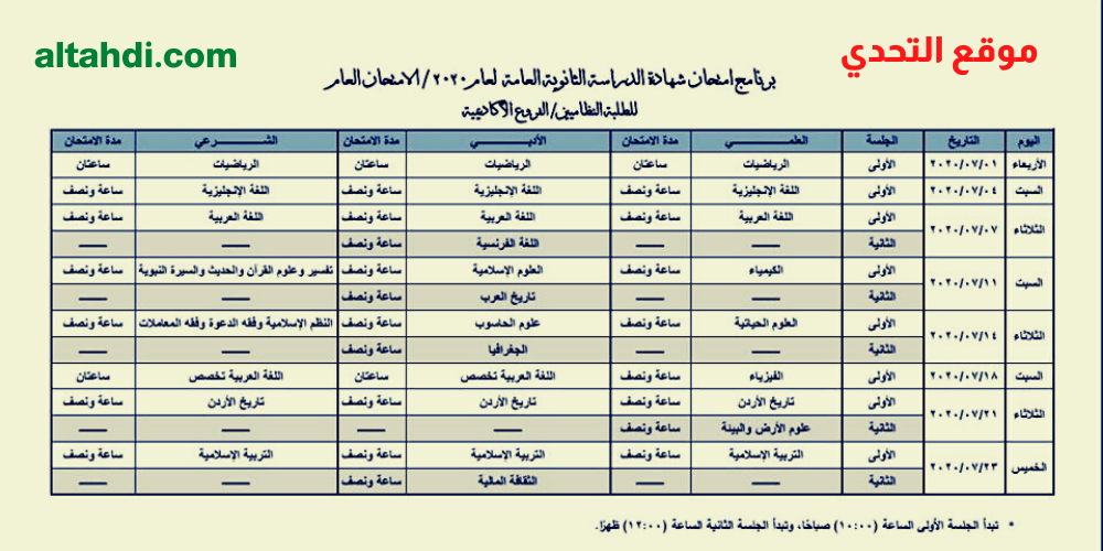 جدول امتحان التوجيهي ٢٠٢٠